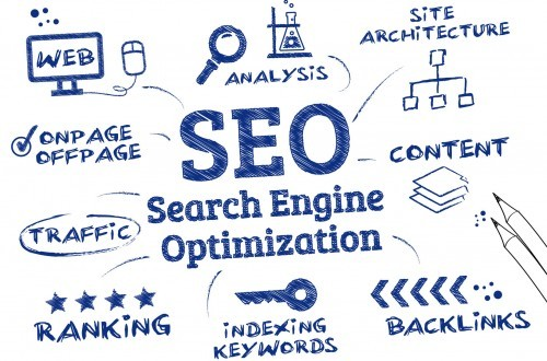 seo on page y marketing online